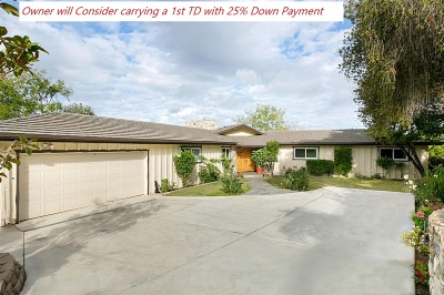 North Park, University Heights Single Family Home For Sale: 1024 Meade Avenue
