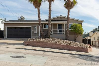 San Diego Single Family Home Pending: 4995-4993 54th St