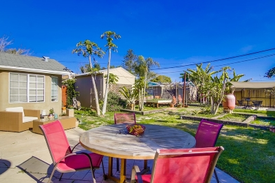 Imperial Beach Single Family Home For Sale: 1183 9th