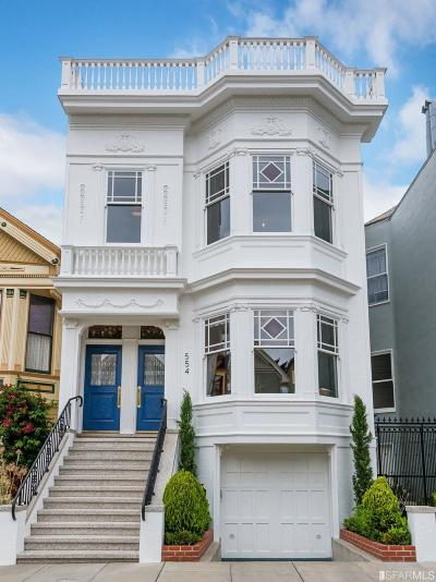 San Francisco Single Family Home For Sale: 554 Hill St