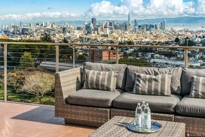 San Francisco Single Family Home For Sale: 22 Portola Dr