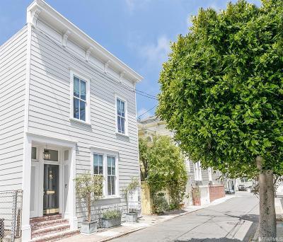 San Francisco Multi Family Home For Sale: 10 12 Perine Pl