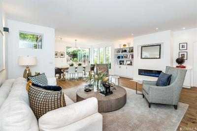 San Francisco Condo/Townhouse For Sale: 4468 23rd St