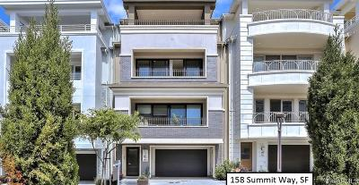 San Francisco Condo/Townhouse For Sale: 158 Summit Way