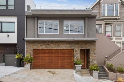 San Francisco Single Family Home For Sale: 1140 Diamond St