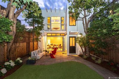 Single Family Home For Sale: 870 Kansas St