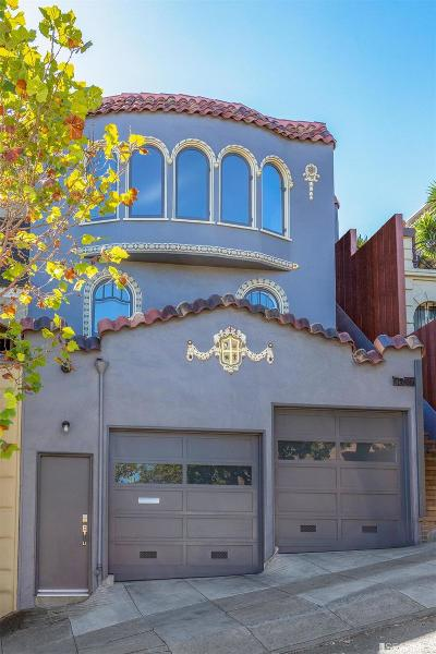 Single Family Home For Sale: 3627 21st St