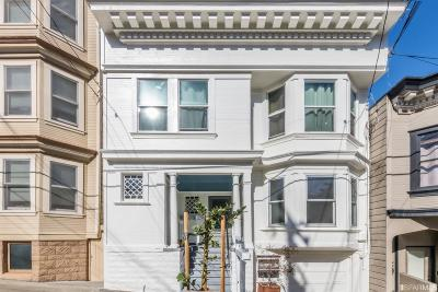 Condo/Townhouse For Sale: 4674 18th St