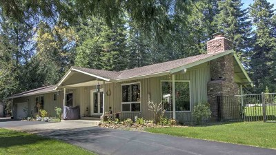 Single Family Home For Sale: 1401 Timber Hills Rd