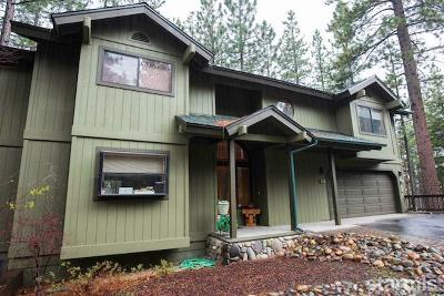 Single Family Home Active Pending: 2301 Rimrock Trail