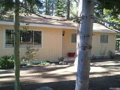 South Lake Tahoe CA Single Family Home For Sale: $415,000