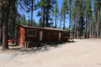 Single Family Home For Sale: 1221 Wildwood Avenue