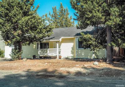 Single Family Home For Sale: 1821 Arrowhead Avenue