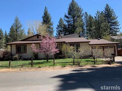 Single Family Home For Sale: 941 Sunset Drive