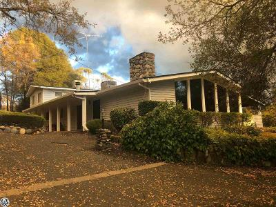 Sonora CA Single Family Home Active Under Contract (U): $399,000