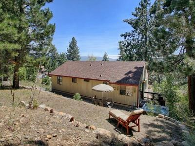 Truckee Single Family Home For Sale: 11634 Kayhoe Court