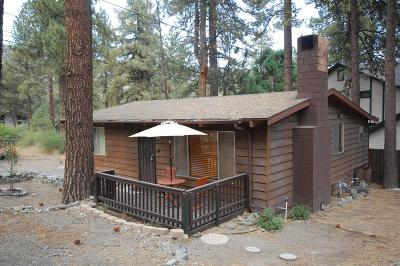 Wrightwood Single Family Home For Sale: 1750 Linnet Road