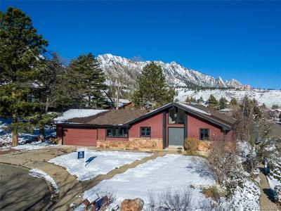 Boulder Single Family Home Active: 1785 View Point Road