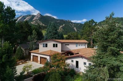 Boulder Single Family Home Active: 725 7th Street