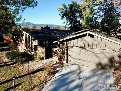 Boulder Single Family Home Under Contract: 4733 Carter Trail