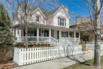 Denver Single Family Home Under Contract: 8057 East 24th Avenue