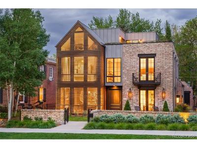 Denver Single Family Home Active: 1066 South Franklin Street