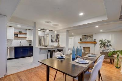 Condo/Townhouse Under Contract: 3905 East 2nd Avenue #5