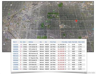 Denver Residential Lots & Land Active: 977 Krameria Street