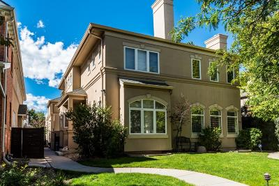 Cherry Creek Condo/Townhouse Under Contract: 245 South Jackson Street #C