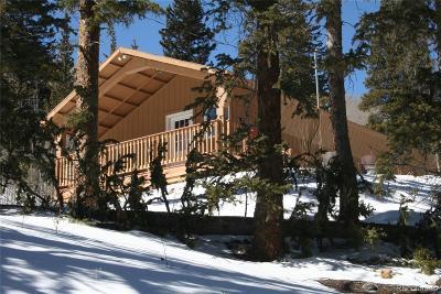 Park County Single Family Home Under Contract: 812 Quartzville Road