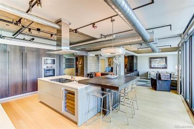 Denver Condo/Townhouse Under Contract: 1401 Wewatta Street #417