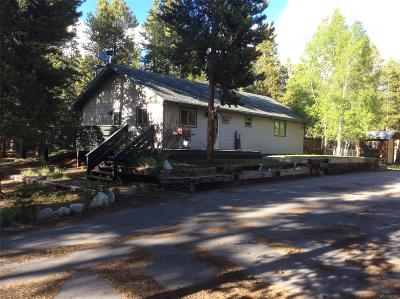 Leadville Single Family Home Under Contract: 234 Baby Doe Drive