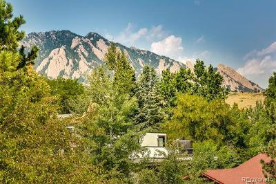 Boulder County Single Family Home Active: 2750 Juilliard Street