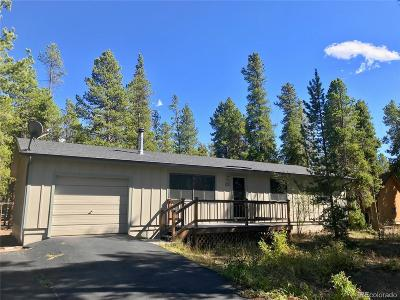 Leadville Single Family Home Under Contract: 308 Augusta Drive