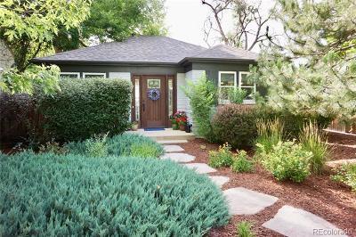 Denver Single Family Home Under Contract: 2555 South Washington Street