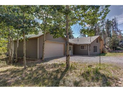 Golden Single Family Home Under Contract: 702 Copperdale Lane