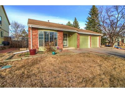 Willow Creek Single Family Home Under Contract: 8153 South Trenton Way