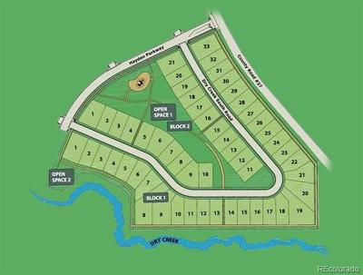 Hayden Residential Lots & Land Active: 874 Dry Creek South Road