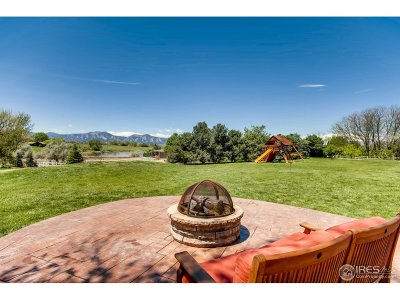 Boulder CO Single Family Home For Sale: $1,940,000