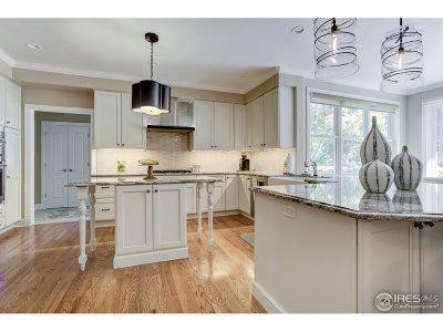 Louisville Single Family Home For Sale: 730 Pinehurst Ct