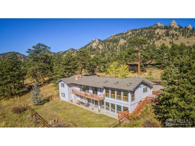 Larimer County Single Family Home Active-Backup: 1732 Dekker Cir