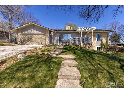 Fort Collins Single Family Home For Sale: 1512 Welch St