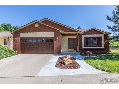 Single Family Home For Sale: 743 Grouse Cir