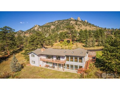 Estes Park CO Single Family Home For Sale: $585,000