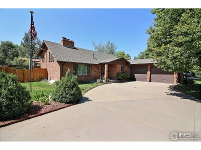 Highland Hills Single Family Home For Sale: 5520 W 24th St