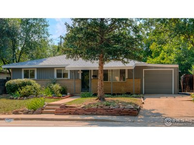 Boulder Single Family Home For Sale: 3045 Folsom St