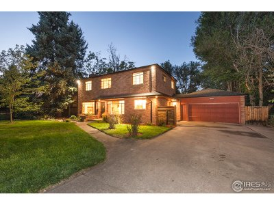 Single Family Home Active-Backup: 1717 Montview Blvd