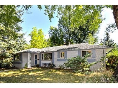 Boulder Single Family Home For Sale: 3200 Folsom St