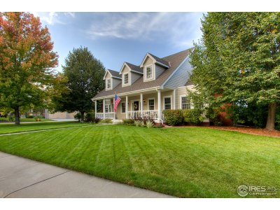Fort Collins Single Family Home Active-Backup: 1200 Chickadee Ct