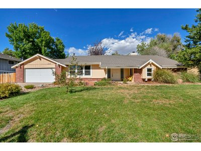 Longmont Single Family Home For Sale: 1112 E 5th Ave